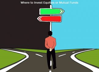 Equity Mutual Fund vs Equity Shares